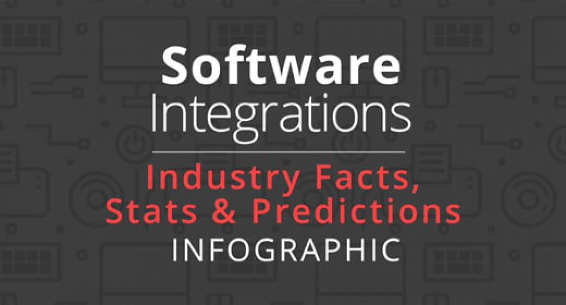 Software Integrations: Industry Facts, Stats & Predictions [INFOGRAPHIC]