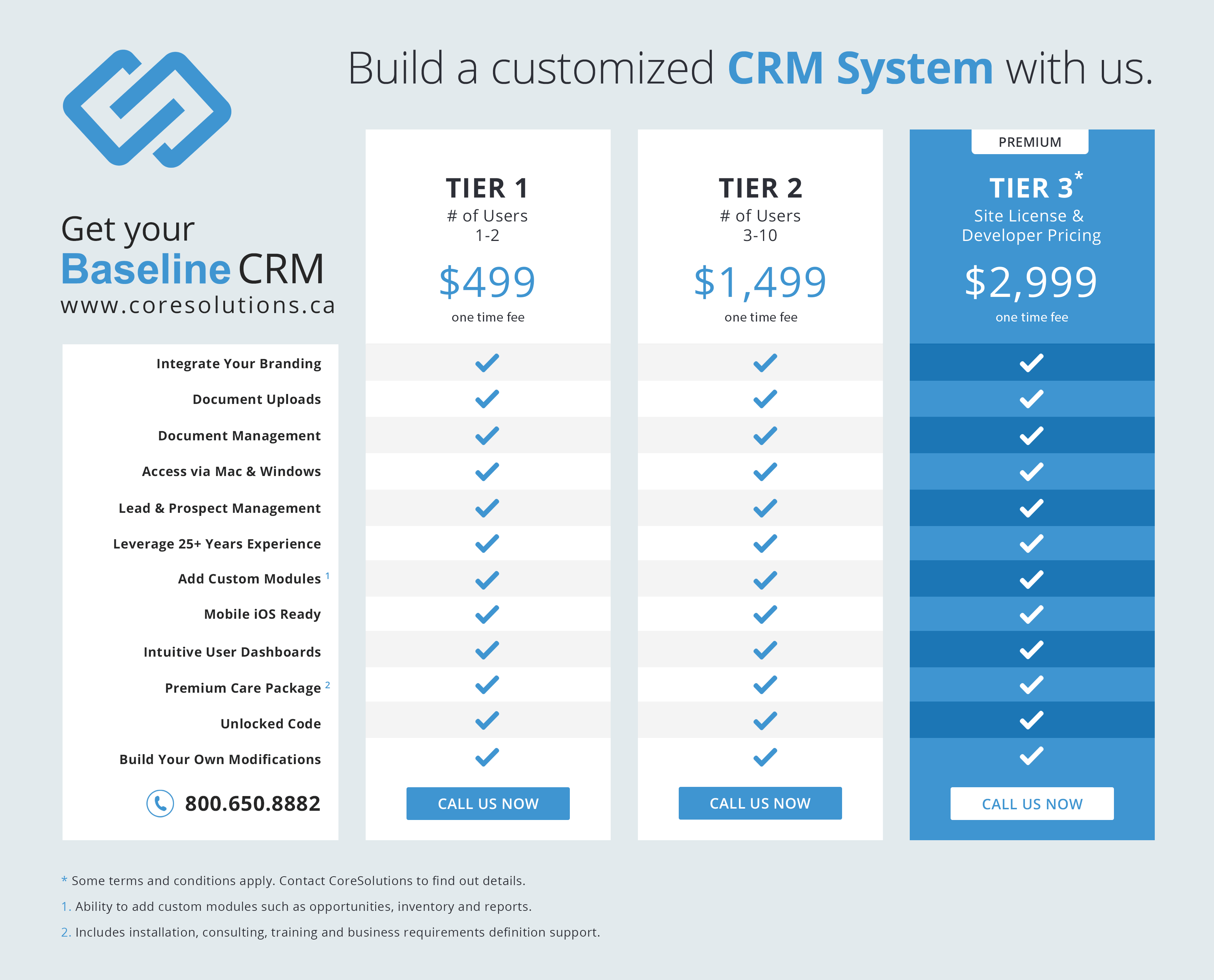 Pricing comparison for the Baseline CRM