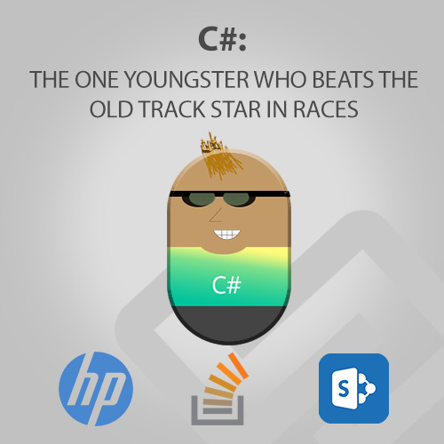 C# character