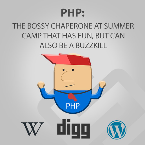 PHP character
