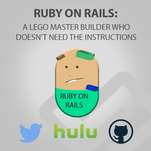 Ruby on Rails character