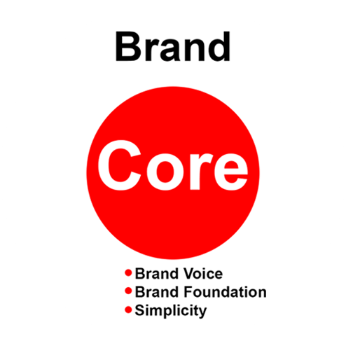 Image of core of a brand