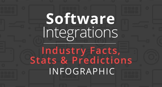 Software Integration: Facts & Predictions [INFOGRAPHIC] text image